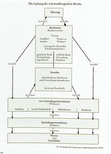 cfd cfd handel ottonisches reichskirchensystem leicht erklärt